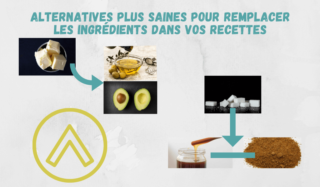Alternatives plus saines